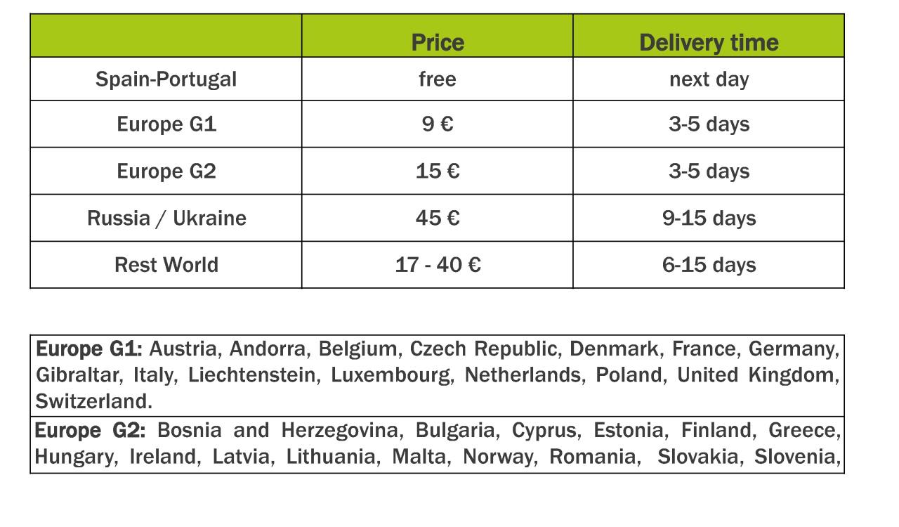 transport prices Autenticasbotas